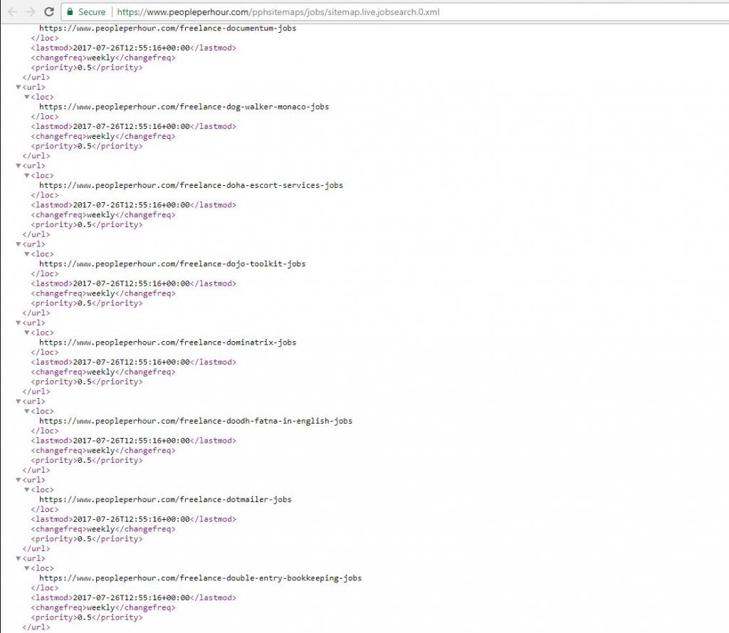 Spammy XML sitemaps on PPH