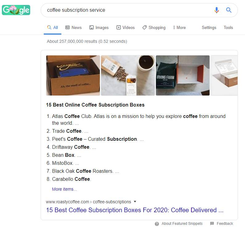 Coffee subscription serps