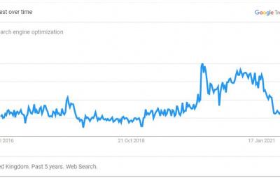 seo freelancer trend